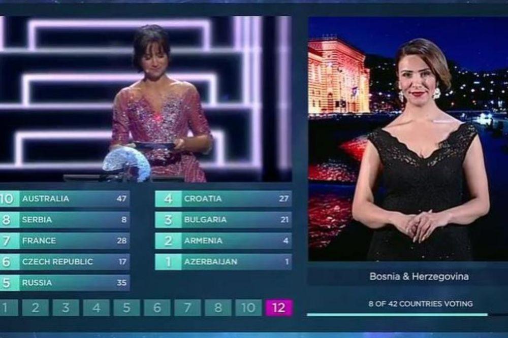 OVAKO SU GLASALI BOSANCI: Srbiji 8 poena a Ukrajini 12!