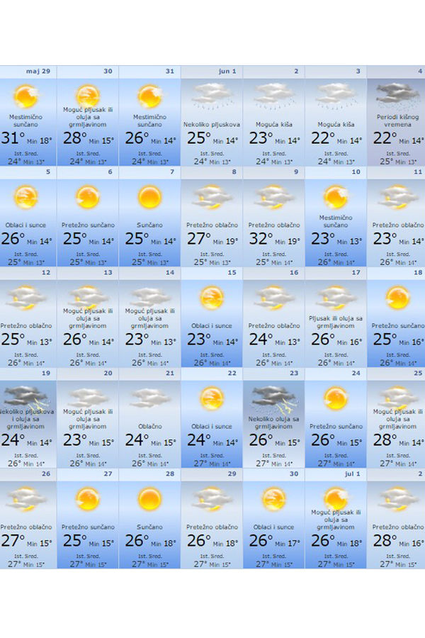 Foto: Printscreen AccuWeather
