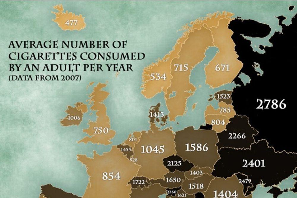 KOLIKO SRBI PUŠE? Predstavljamo vam evropsku mapu zavisnosti od duvana