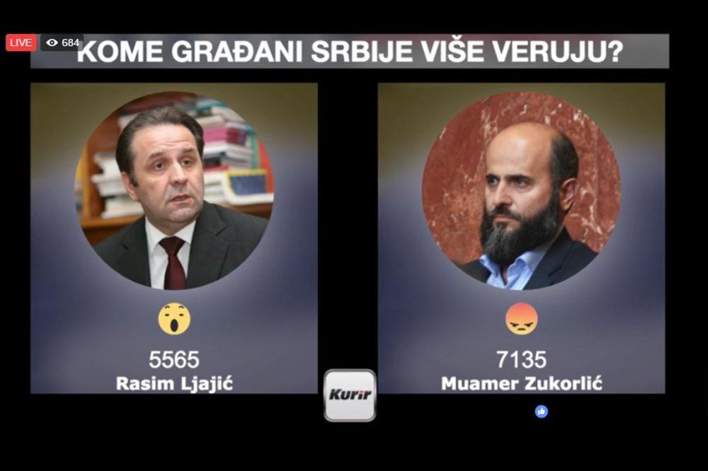 ZUKORLIĆU VERUJU VIŠE NEGO RASIMU LJAJIĆU: Rasim izgubio za 2.000 glasova!