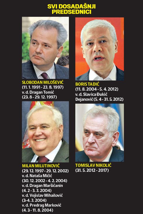 predsednički izbori izbori predsednik Srbije glasanje , svi presednici srbije, presednik srbije,