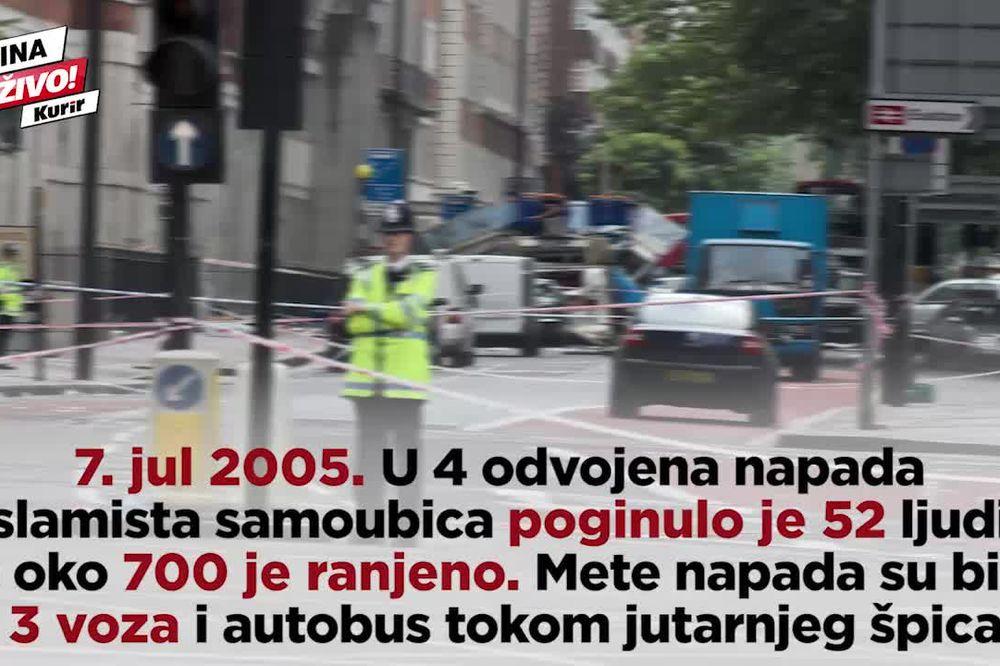 (KURIR TV) 5 najvećih terorističkih napada koji su pogodili Britaniju
