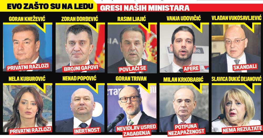 DESETORO PREKOBROJNIH! ONI NEĆE SEDETI U SLEDEĆOJ VLADI?! Evo zašto će BAŠ OVI ministri iz SNS, ali i koalicije da lete!