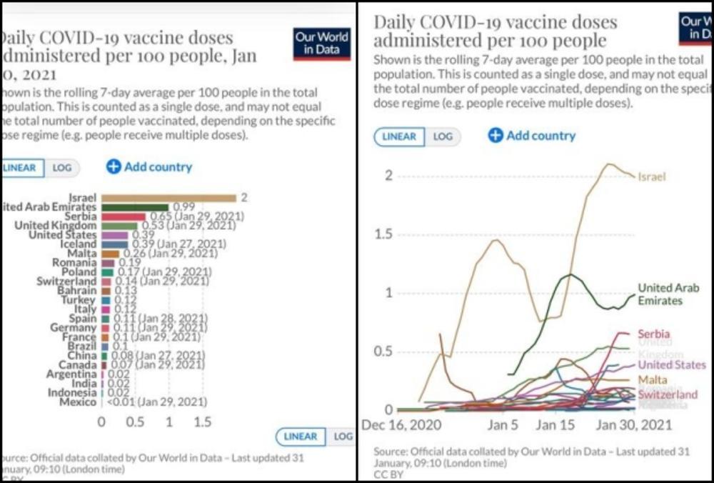 vakcinacija, vakcina