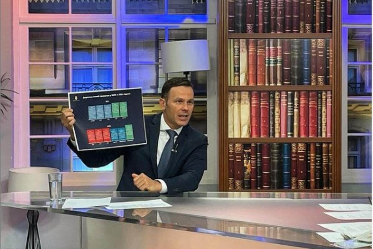POLA MINIMALCA ZA APRIL LEŽE NA RAČUNE U PONEDELJAK: Mali izašao na televiziju, pokazao grafikone pa najavio isplatu!
