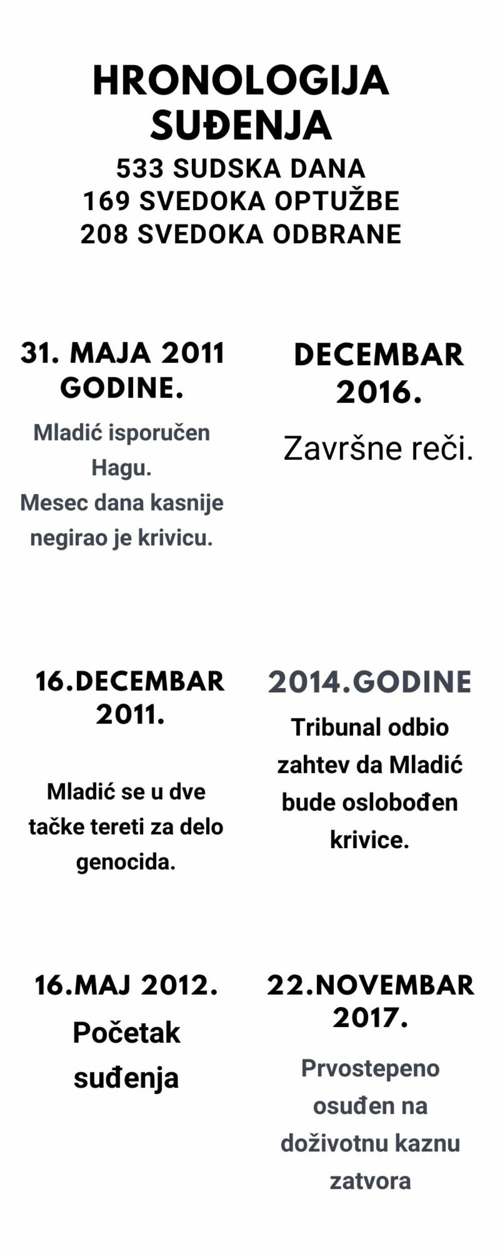 Ratko Mladić, presuda
